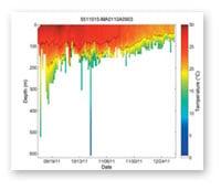 IGMR Race Tag Data